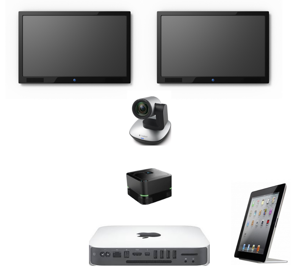 Setting Up Your Zoom Rooms Hardware Help Center Macbook Pro Mini Displayport To Hdmi Wiring Diagram Once The Setup Is Completed You Can Hide Mouse And Keyboard